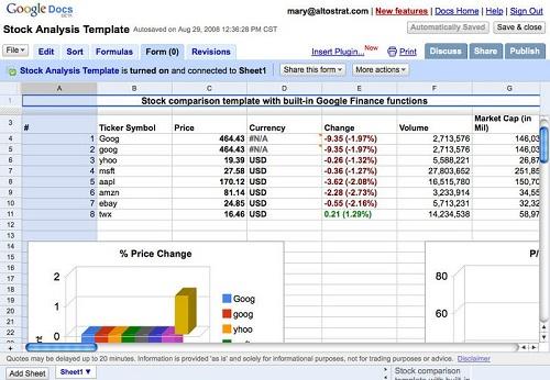Google Apps Spreadsheet