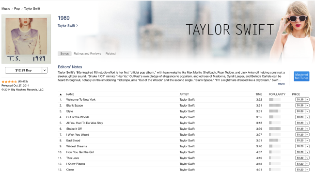 Taylor Swift iTunes