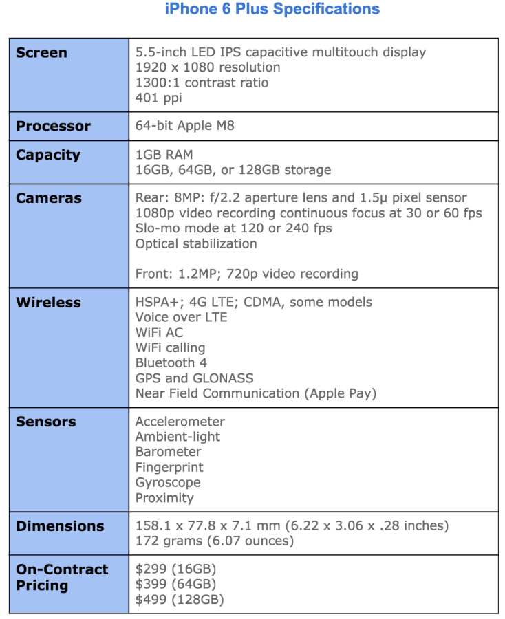 iPhone 6 Plus Specs