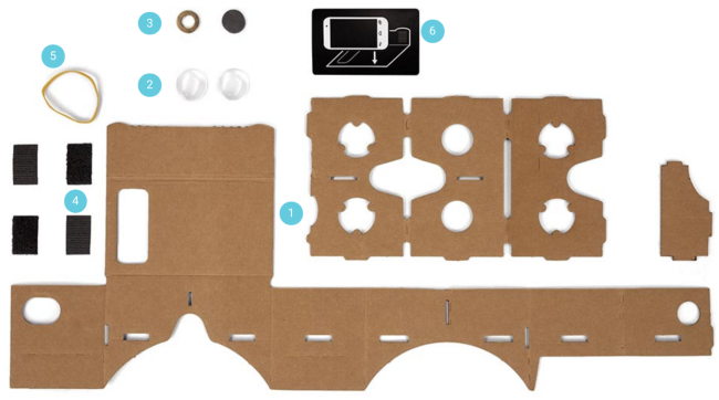 Google Cardboard Unfolded