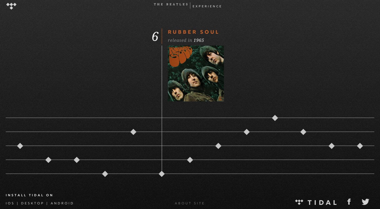 Tidal Beatles Experience
